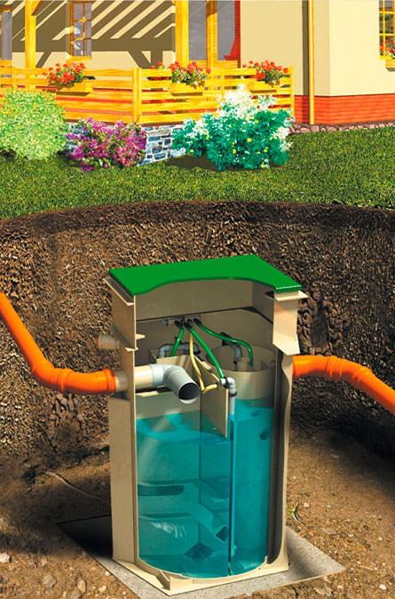 Как мы устанавливаем очистные станции в Коломенском районе